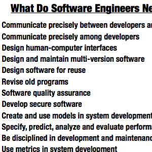 Software Engineering, Why and What by D Parnas (2013)